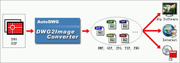 AutoDWG DWG to Image Converter Pro 2015