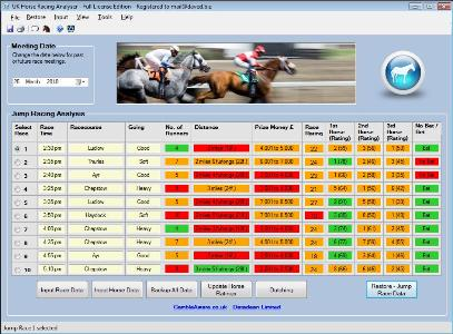 Professional UK Horse Racing Analyser