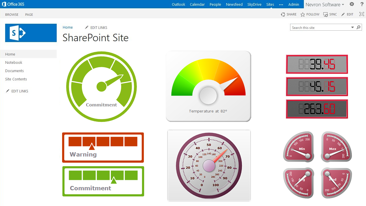 Nevron Gauge for SharePoint 2014.1