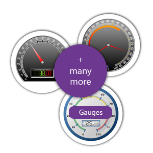 NOV Gauge for .NET