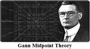 Gann Mid Point Calculator