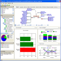 SelectPro Decision Support Software