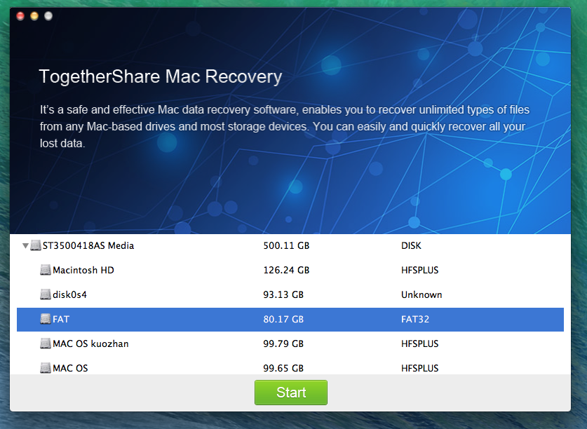 TogetherShare Data Recovery for Mac Family License
