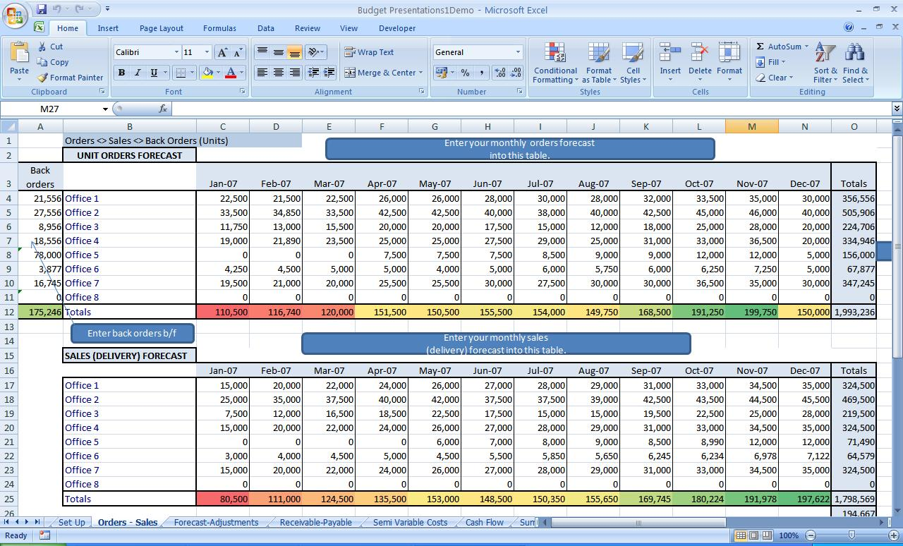 Consolidated Budgeting