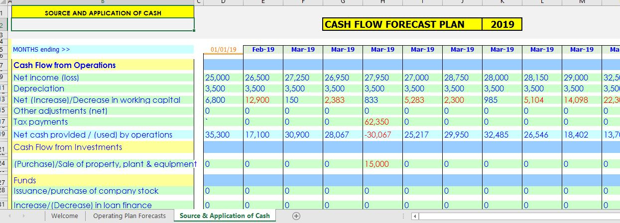 Excel For Cash Flow Forecasting