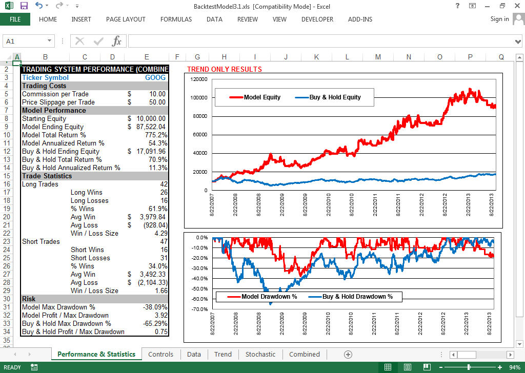 Use excel for forex trading